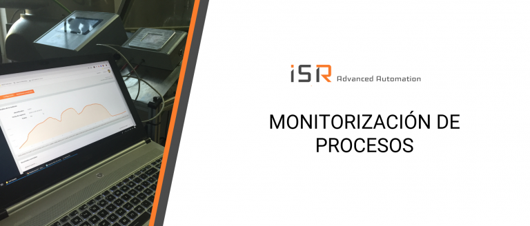 Monitorización